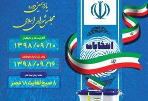 ثبتنام ۲۱۳ داوطلب نمایندگی مجلس در آذربایجانشرقی