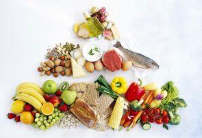 چگونگی تغییر شیوه زندگی و توسعه مصرف غذای سالم