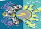 شرکت فرانسوی از زبالههای تبریز برق تولید میکند